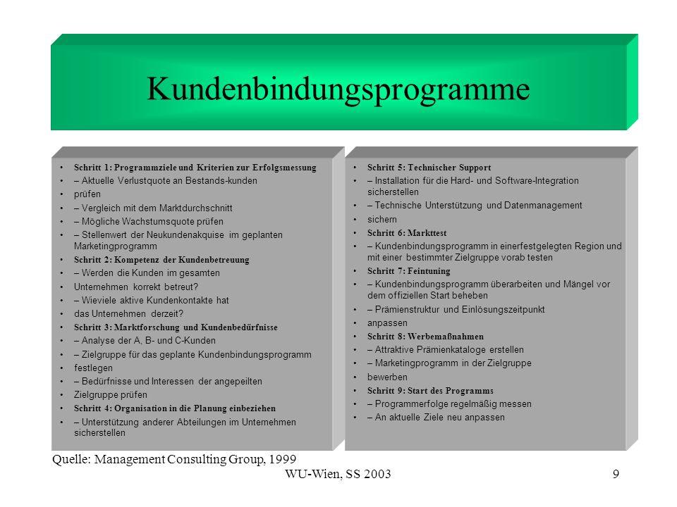 WU-Wien, SS 20039 Kundenbindungsprogramme Schritt 1: Programmziele und Kriterien zur Erfolgsmessung – Aktuelle Verlustquote an Bestands-kunden prüfen – Vergleich mit dem Marktdurchschnitt – Mögliche Wachstumsquote prüfen – Stellenwert der Neukundenakquise im geplanten Marketingprogramm Schritt 2: Kompetenz der Kundenbetreuung – Werden die Kunden im gesamten Unternehmen korrekt betreut.