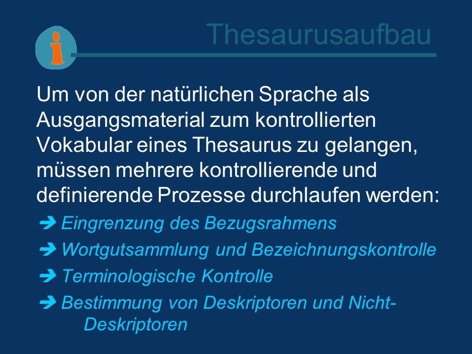 Thesaurusaufbau Um von der natürlichen Sprache als Ausgangsmaterial zum kontrollierten Vokabular eines Thesaurus zu gelangen, müssen mehrere kontrolli