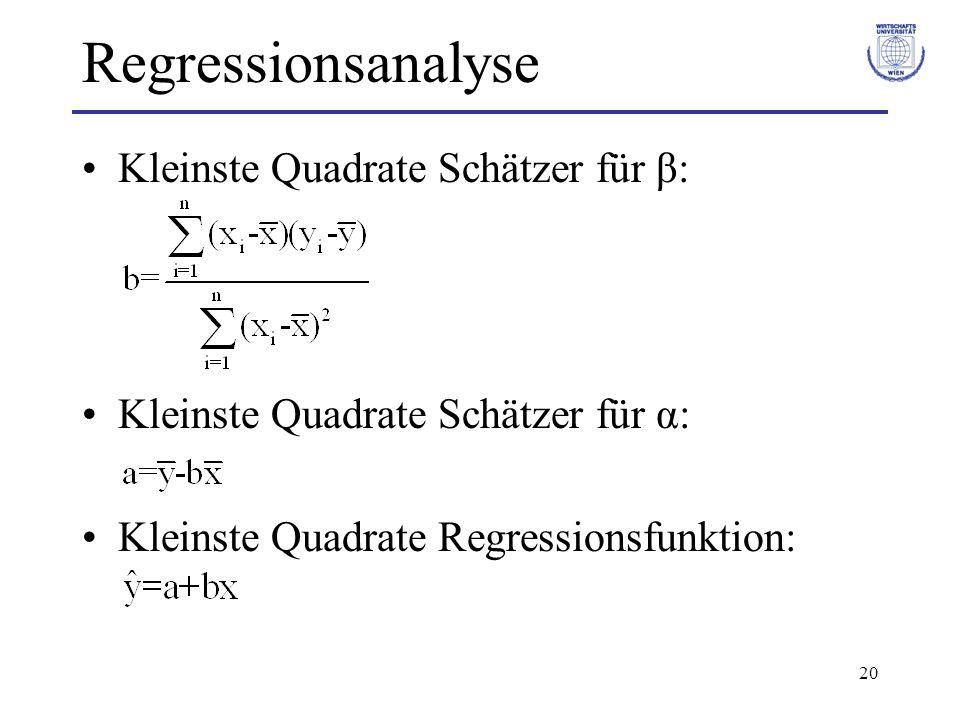 20 Regressionsanalyse Kleinste Quadrate Schätzer für β: Kleinste Quadrate Schätzer für α: Kleinste Quadrate Regressionsfunktion: