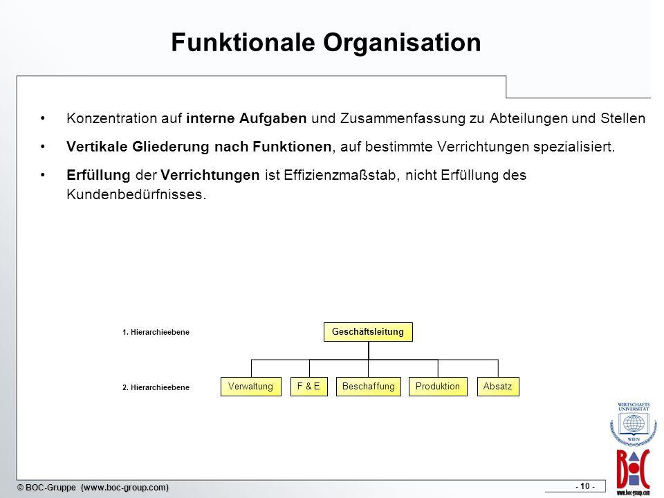 - 10 - © BOC-Gruppe (www.boc-group.com) Funktionale Organisation Konzentration auf interne Aufgaben und Zusammenfassung zu Abteilungen und Stellen Ver