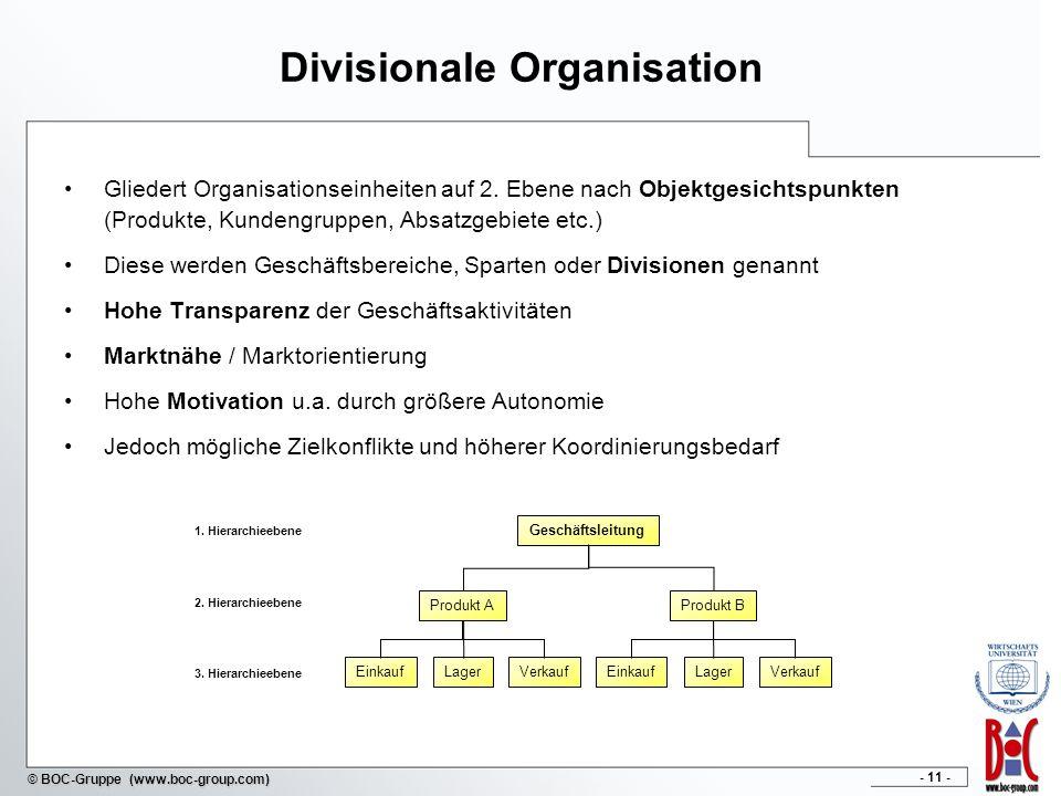 - 11 - © BOC-Gruppe (www.boc-group.com) Gliedert Organisationseinheiten auf 2. Ebene nach Objektgesichtspunkten (Produkte, Kundengruppen, Absatzgebiet