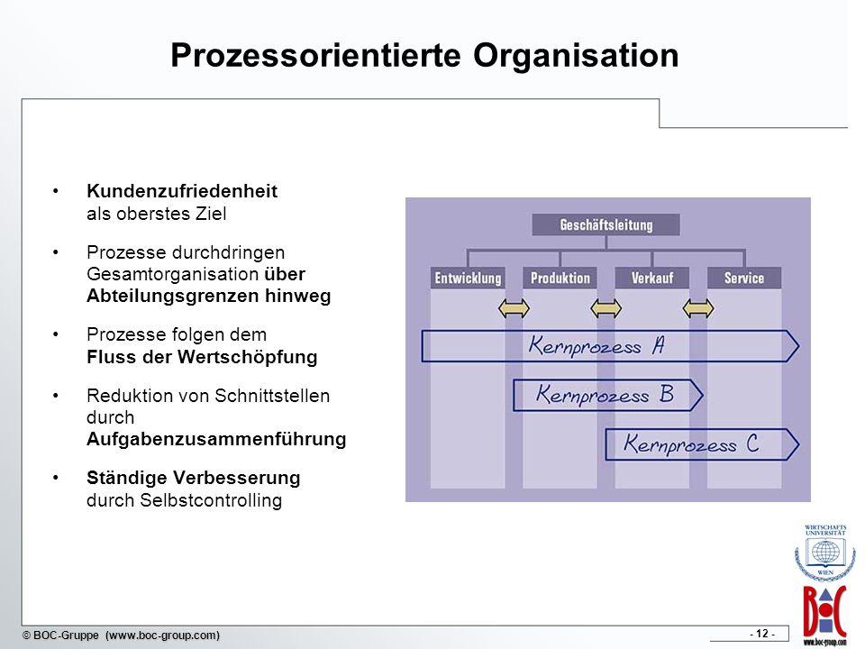 - 12 - © BOC-Gruppe (www.boc-group.com) Prozessorientierte Organisation Kundenzufriedenheit als oberstes Ziel Prozesse durchdringen Gesamtorganisation