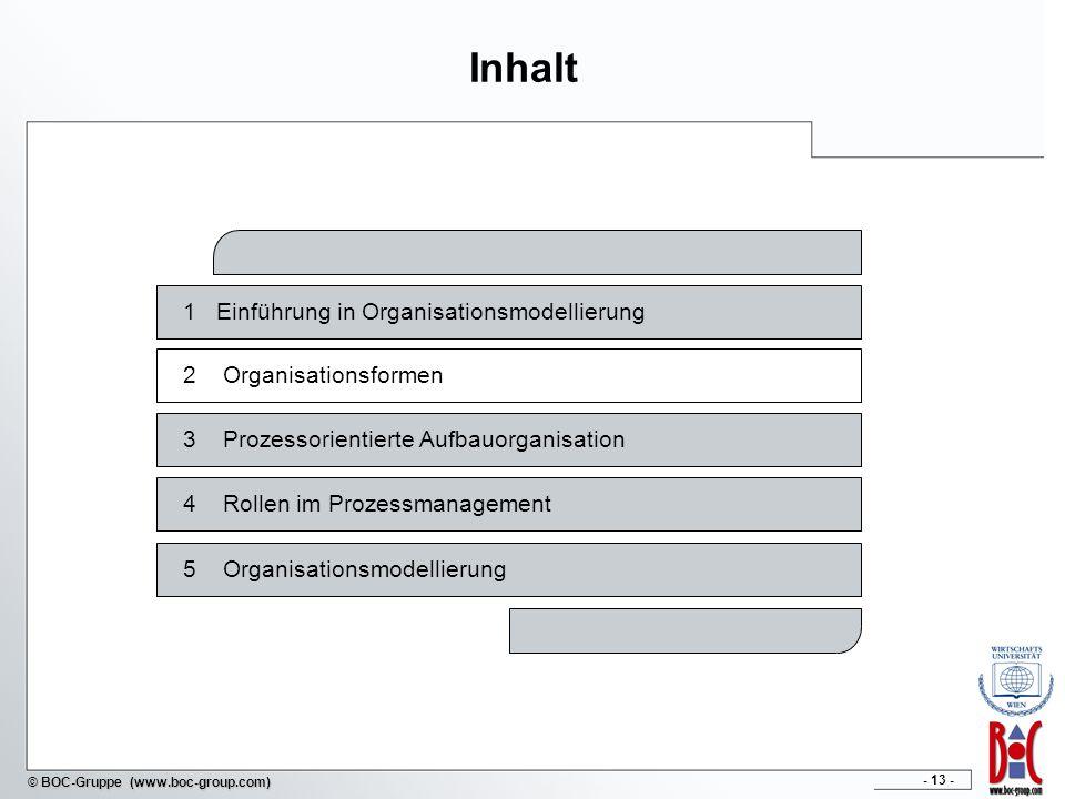 - 13 - © BOC-Gruppe (www.boc-group.com) Inhalt 1Einführung in Organisationsmodellierung 2 Organisationsformen 4 Rollen im Prozessmanagement 3 Prozesso