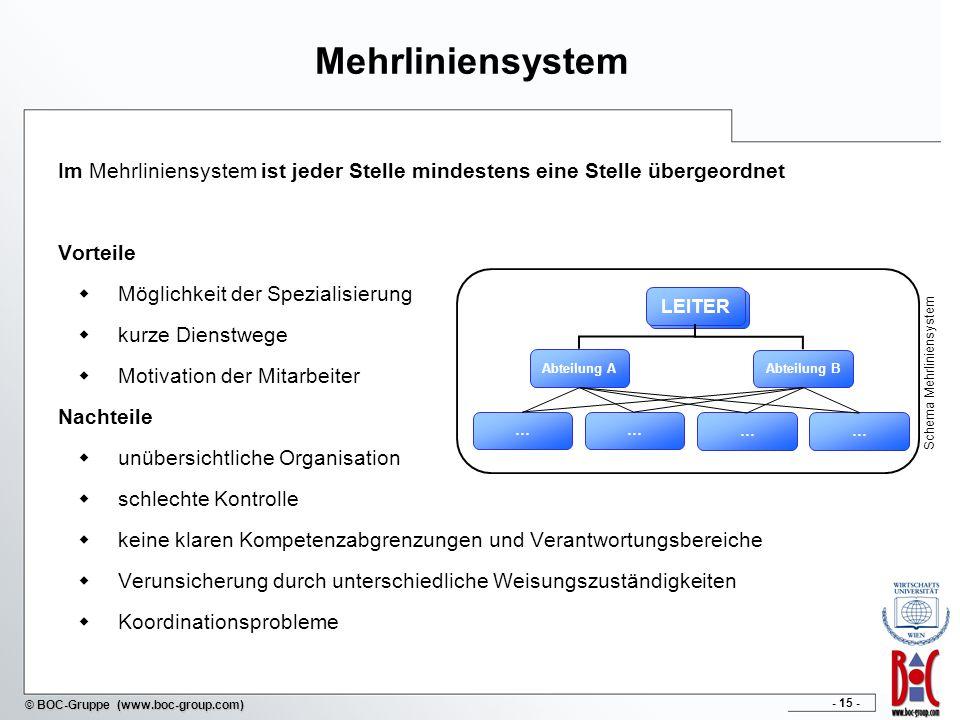 - 15 - © BOC-Gruppe (www.boc-group.com) Mehrliniensystem Im Mehrliniensystem ist jeder Stelle mindestens eine Stelle übergeordnet Vorteile Möglichkeit