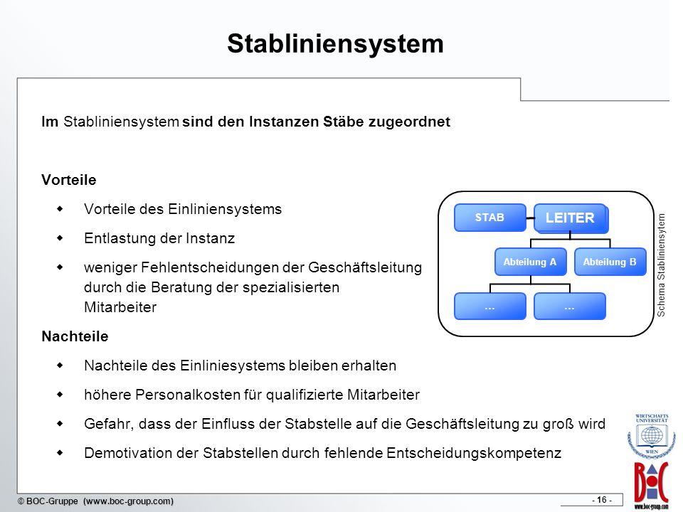 - 16 - © BOC-Gruppe (www.boc-group.com) Stabliniensystem Im Stabliniensystem sind den Instanzen Stäbe zugeordnet Vorteile Vorteile des Einliniensystem