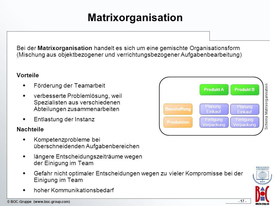 - 17 - © BOC-Gruppe (www.boc-group.com) Matrixorganisation Bei der Matrixorganisation handelt es sich um eine gemischte Organisationsform (Mischung au