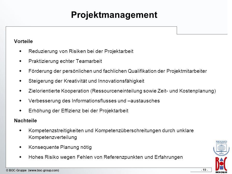 - 19 - © BOC-Gruppe (www.boc-group.com) Projektmanagement Vorteile Reduzierung von Risiken bei der Projektarbeit Praktizierung echter Teamarbeit Förde