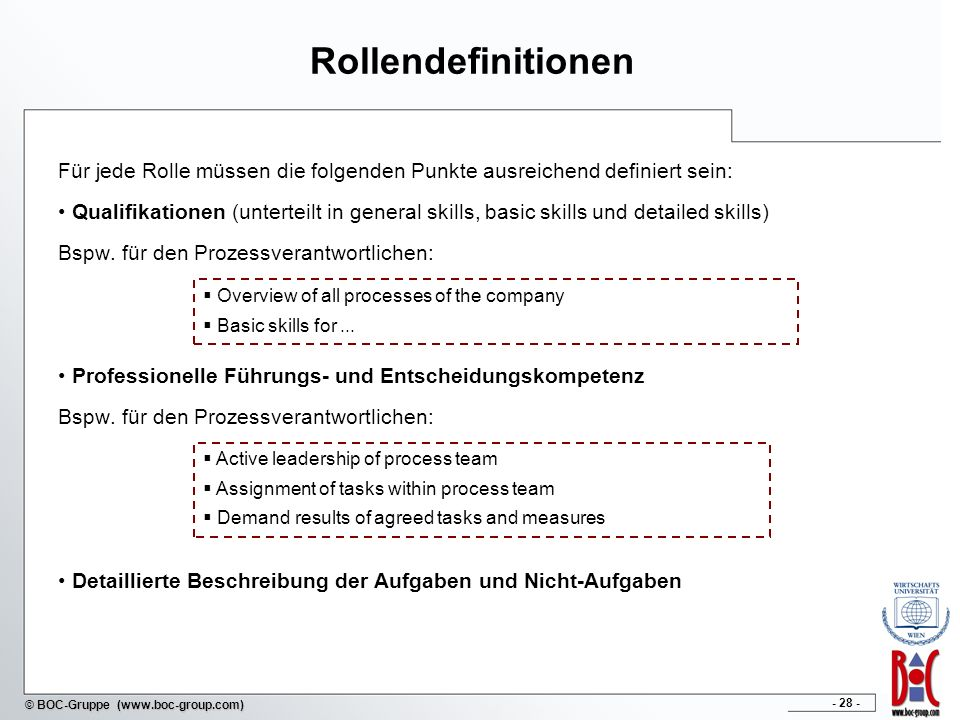 - 28 - © BOC-Gruppe (www.boc-group.com) Rollendefinitionen Für jede Rolle müssen die folgenden Punkte ausreichend definiert sein: Qualifikationen (unt
