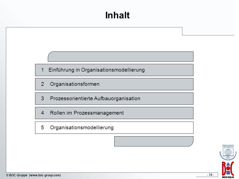 - 34 - © BOC-Gruppe (www.boc-group.com) Inhalt 1Einführung in Organisationsmodellierung 2 Organisationsformen 4 Rollen im Prozessmanagement 3 Prozesso