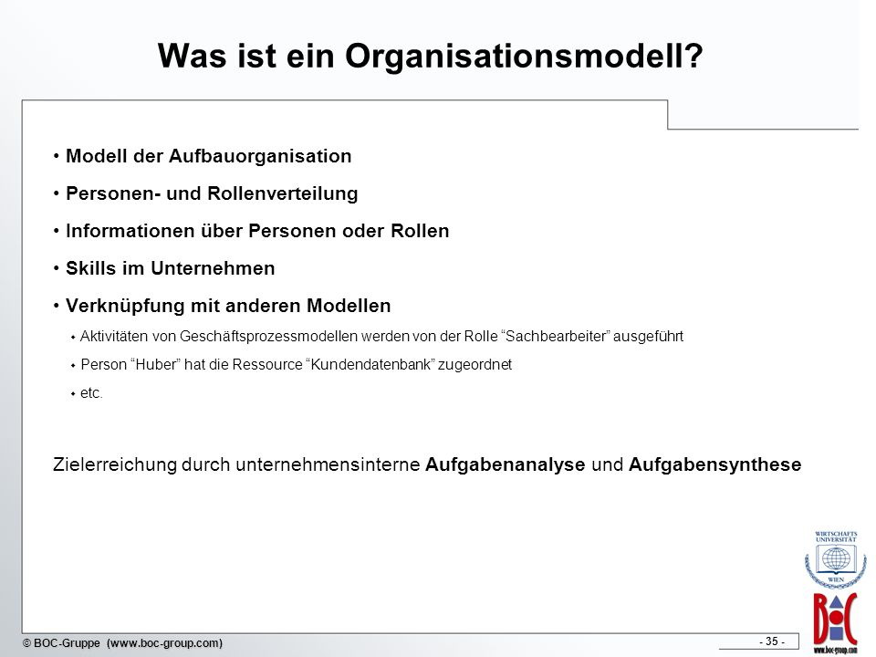 - 35 - © BOC-Gruppe (www.boc-group.com) Was ist ein Organisationsmodell? Modell der Aufbauorganisation Personen- und Rollenverteilung Informationen üb