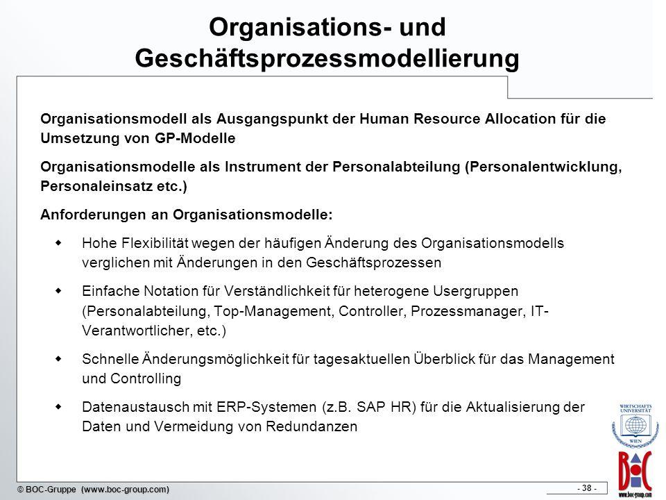 - 38 - © BOC-Gruppe (www.boc-group.com) Organisations- und Geschäftsprozessmodellierung Organisationsmodell als Ausgangspunkt der Human Resource Alloc