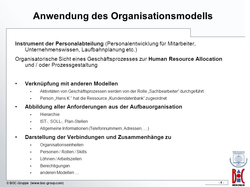 - 4 - © BOC-Gruppe (www.boc-group.com) Anwendung des Organisationsmodells Instrument der Personalabteilung (Personalentwicklung für Mitarbeiter, Unter