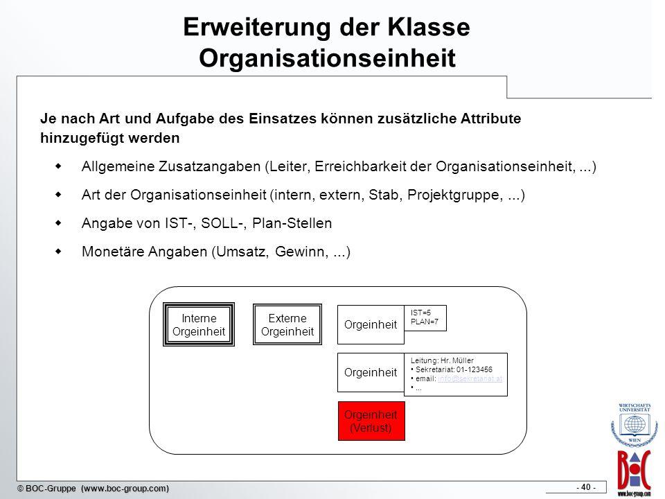 - 40 - © BOC-Gruppe (www.boc-group.com) Erweiterung der Klasse Organisationseinheit Je nach Art und Aufgabe des Einsatzes können zusätzliche Attribute