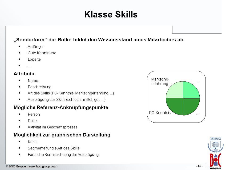- 44 - © BOC-Gruppe (www.boc-group.com) Klasse Skills Sonderform der Rolle: bildet den Wissensstand eines Mitarbeiters ab Anfänger Gute Kenntnisse Exp