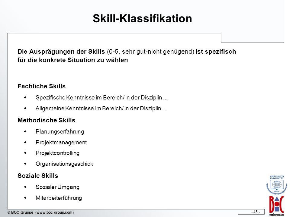 - 45 - © BOC-Gruppe (www.boc-group.com) Skill-Klassifikation Die Ausprägungen der Skills (0-5, sehr gut-nicht genügend) ist spezifisch für die konkret