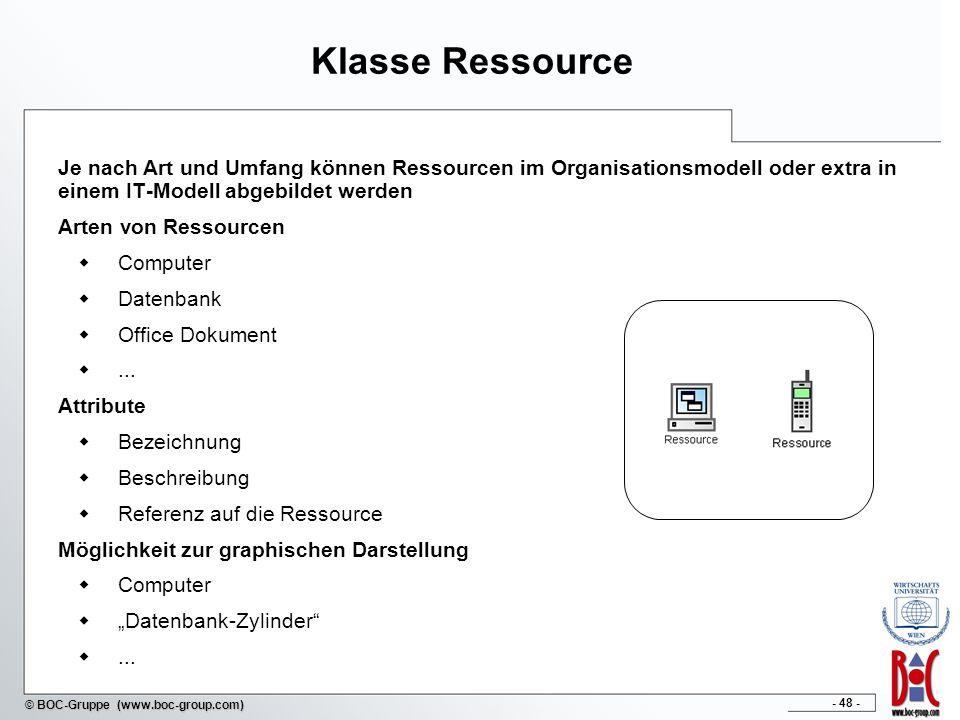 - 48 - © BOC-Gruppe (www.boc-group.com) Klasse Ressource Je nach Art und Umfang können Ressourcen im Organisationsmodell oder extra in einem IT-Modell