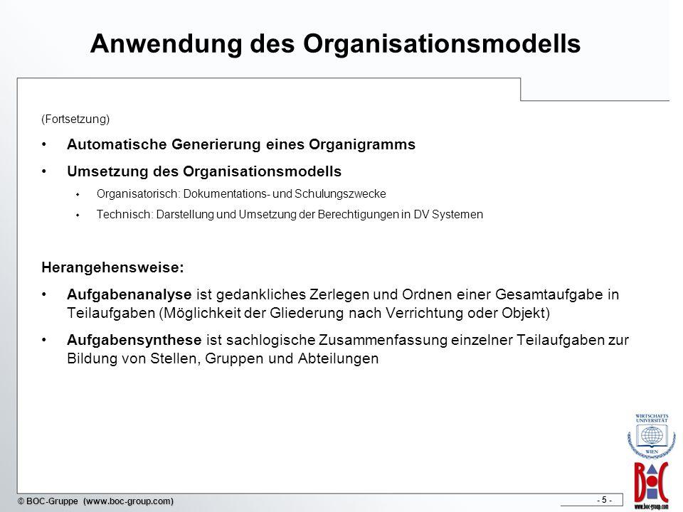 - 5 - © BOC-Gruppe (www.boc-group.com) Anwendung des Organisationsmodells (Fortsetzung) Automatische Generierung eines Organigramms Umsetzung des Orga