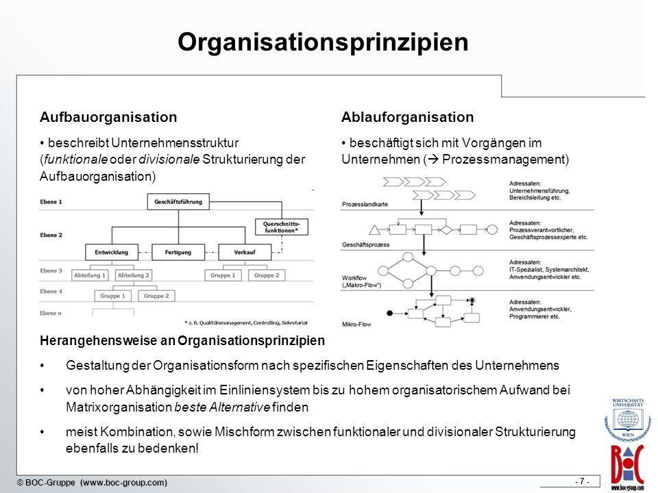 - 38 - © BOC-Gruppe (www.boc-group.com) Organisations- und Geschäftsprozessmodellierung Organisationsmodell als Ausgangspunkt der Human Resource Allocation für die Umsetzung von GP-Modelle Organisationsmodelle als Instrument der Personalabteilung (Personalentwicklung, Personaleinsatz etc.) Anforderungen an Organisationsmodelle: Hohe Flexibilität wegen der häufigen Änderung des Organisationsmodells verglichen mit Änderungen in den Geschäftsprozessen Einfache Notation für Verständlichkeit für heterogene Usergruppen (Personalabteilung, Top-Management, Controller, Prozessmanager, IT- Verantwortlicher, etc.) Schnelle Änderungsmöglichkeit für tagesaktuellen Überblick für das Management und Controlling Datenaustausch mit ERP-Systemen (z.B.