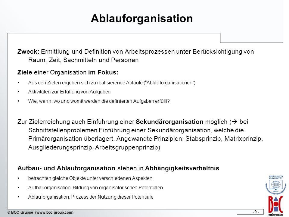 - 40 - © BOC-Gruppe (www.boc-group.com) Erweiterung der Klasse Organisationseinheit Je nach Art und Aufgabe des Einsatzes können zusätzliche Attribute hinzugefügt werden Allgemeine Zusatzangaben (Leiter, Erreichbarkeit der Organisationseinheit,...) Art der Organisationseinheit (intern, extern, Stab, Projektgruppe,...) Angabe von IST-, SOLL-, Plan-Stellen Monetäre Angaben (Umsatz, Gewinn,...) Interne Orgeinheit Externe Orgeinheit IST=5 PLAN=7 Orgeinheit (Verlust) Orgeinheit Leitung: Hr.