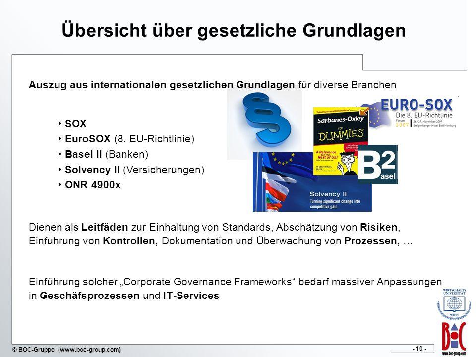 - 10 - © BOC-Gruppe (www.boc-group.com) Auszug aus internationalen gesetzlichen Grundlagen für diverse Branchen Dienen als Leitfäden zur Einhaltung vo