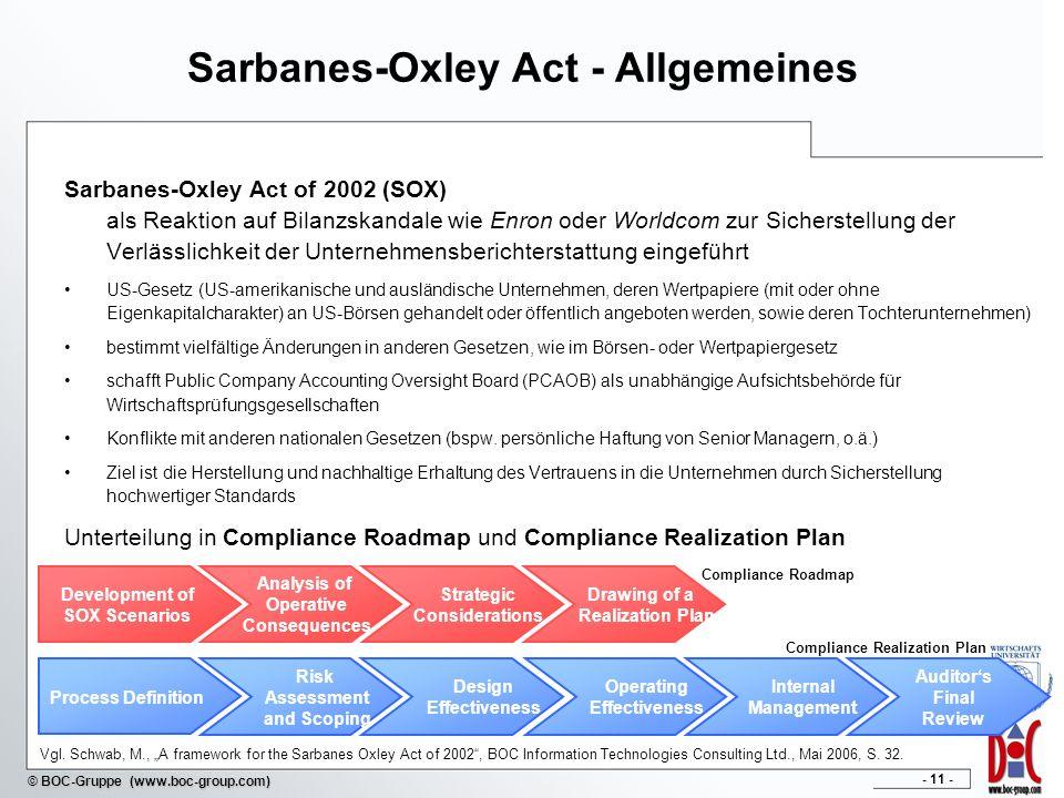 - 11 - © BOC-Gruppe (www.boc-group.com) Sarbanes-Oxley Act - Allgemeines Sarbanes-Oxley Act of 2002 (SOX) als Reaktion auf Bilanzskandale wie Enron oder Worldcom zur Sicherstellung der Verlässlichkeit der Unternehmensberichterstattung eingeführt US-Gesetz (US-amerikanische und ausländische Unternehmen, deren Wertpapiere (mit oder ohne Eigenkapitalcharakter) an US-Börsen gehandelt oder öffentlich angeboten werden, sowie deren Tochterunternehmen) bestimmt vielfältige Änderungen in anderen Gesetzen, wie im Börsen- oder Wertpapiergesetz schafft Public Company Accounting Oversight Board (PCAOB) als unabhängige Aufsichtsbehörde für Wirtschaftsprüfungsgesellschaften Konflikte mit anderen nationalen Gesetzen (bspw.