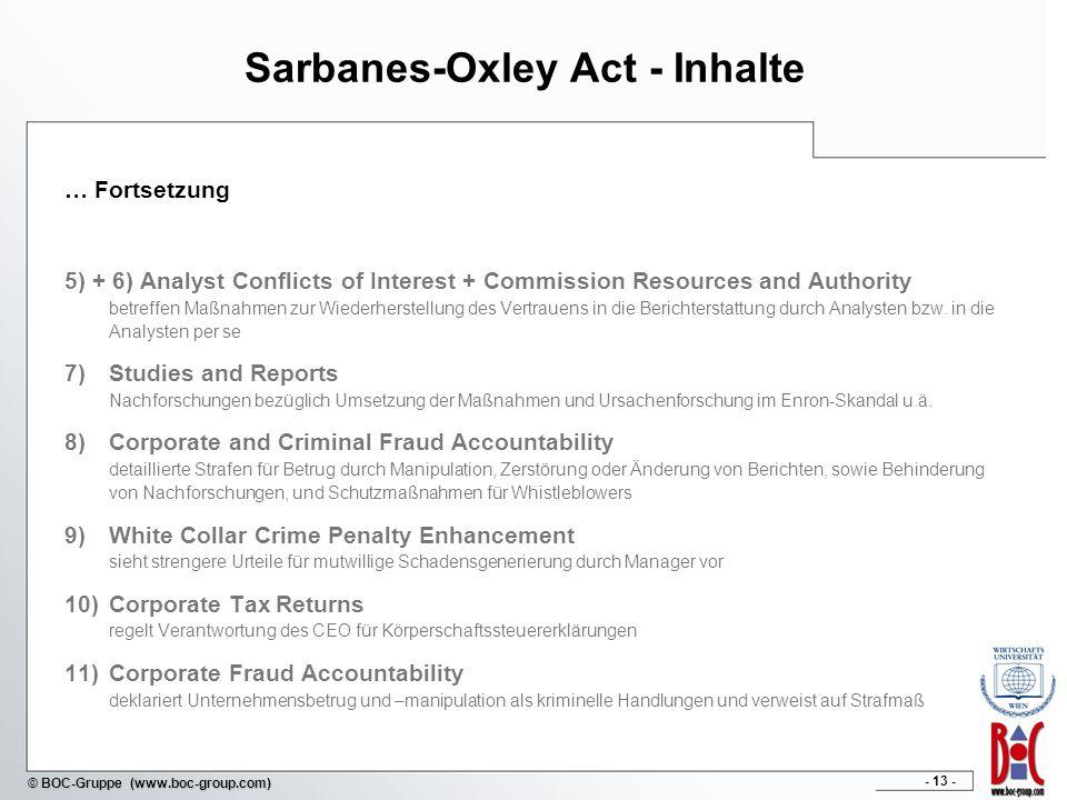 - 13 - © BOC-Gruppe (www.boc-group.com) Sarbanes-Oxley Act - Inhalte … Fortsetzung 5) + 6) Analyst Conflicts of Interest + Commission Resources and Authority betreffen Maßnahmen zur Wiederherstellung des Vertrauens in die Berichterstattung durch Analysten bzw.