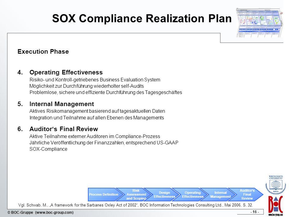 - 16 - © BOC-Gruppe (www.boc-group.com) Process Definition Risk Assessment and Scoping Design Effectiveness Operating Effectiveness Internal Managemen