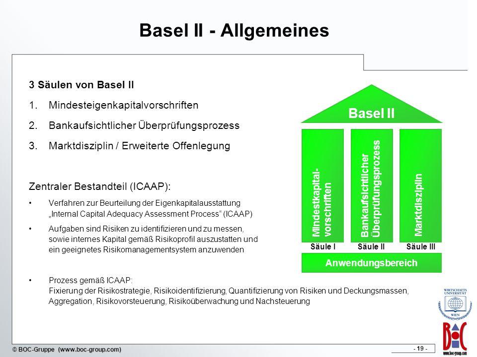 - 19 - © BOC-Gruppe (www.boc-group.com) Basel II - Allgemeines 3 Säulen von Basel II 1.Mindesteigenkapitalvorschriften 2.Bankaufsichtlicher Überprüfun
