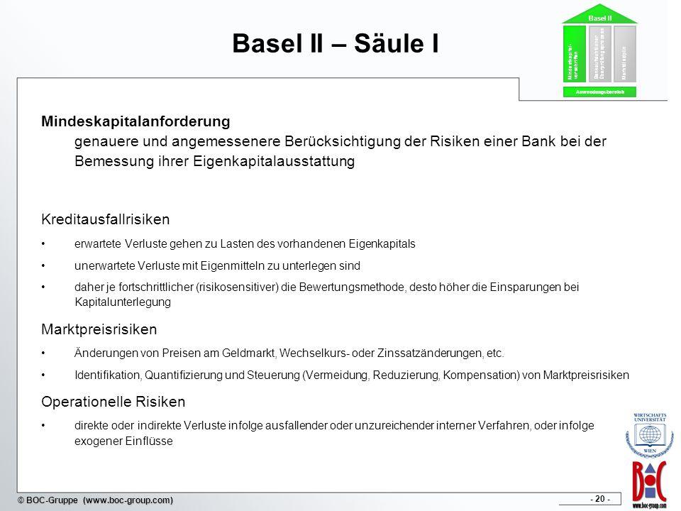 - 20 - © BOC-Gruppe (www.boc-group.com) Basel II – Säule I Mindeskapitalanforderung genauere und angemessenere Berücksichtigung der Risiken einer Bank