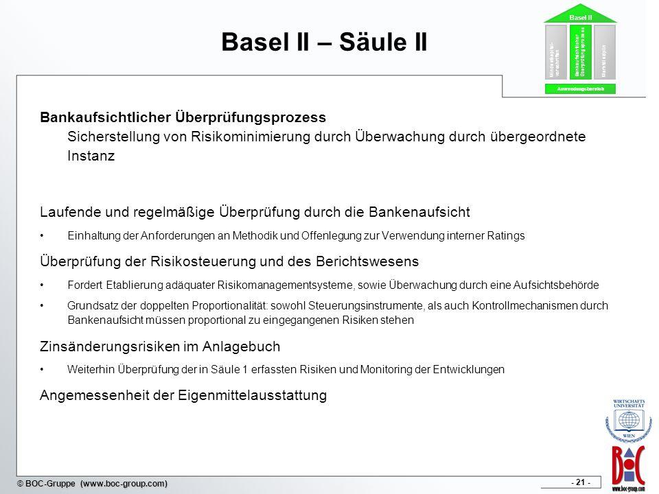 - 21 - © BOC-Gruppe (www.boc-group.com) Basel II – Säule II Bankaufsichtlicher Überprüfungsprozess Sicherstellung von Risikominimierung durch Überwachung durch übergeordnete Instanz Laufende und regelmäßige Überprüfung durch die Bankenaufsicht Einhaltung der Anforderungen an Methodik und Offenlegung zur Verwendung interner Ratings Überprüfung der Risikosteuerung und des Berichtswesens Fordert Etablierung adäquater Risikomanagementsysteme, sowie Überwachung durch eine Aufsichtsbehörde Grundsatz der doppelten Proportionalität: sowohl Steuerungsinstrumente, als auch Kontrollmechanismen durch Bankenaufsicht müssen proportional zu eingegangenen Risiken stehen Zinsänderungsrisiken im Anlagebuch Weiterhin Überprüfung der in Säule 1 erfassten Risiken und Monitoring der Entwicklungen Angemessenheit der Eigenmittelausstattung Säule ISäule IISäule III Basel II Anwendungsbereich Mindestkapital- vorschriften Bankaufsichtlicher Überprüfungsprozess Marktdisziplin