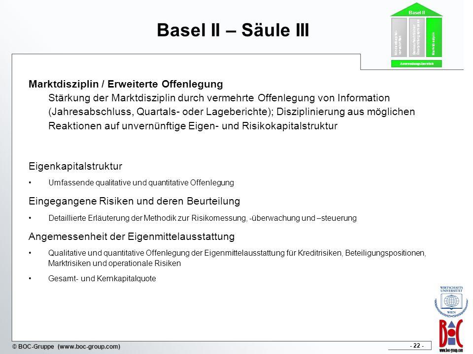- 22 - © BOC-Gruppe (www.boc-group.com) Basel II – Säule III Marktdisziplin / Erweiterte Offenlegung Stärkung der Marktdisziplin durch vermehrte Offenlegung von Information (Jahresabschluss, Quartals- oder Lageberichte); Disziplinierung aus möglichen Reaktionen auf unvernünftige Eigen- und Risikokapitalstruktur Eigenkapitalstruktur Umfassende qualitative und quantitative Offenlegung Eingegangene Risiken und deren Beurteilung Detaillierte Erläuterung der Methodik zur Risikomessung, -überwachung und –steuerung Angemessenheit der Eigenmittelausstattung Qualitative und quantitative Offenlegung der Eigenmittelausstattung für Kreditrisiken, Beteiligungspositionen, Marktrisiken und operationale Risiken Gesamt- und Kernkapitalquote Säule ISäule IISäule III Basel II Anwendungsbereich Mindestkapital- vorschriften Bankaufsichtlicher Überprüfungsprozess Marktdisziplin