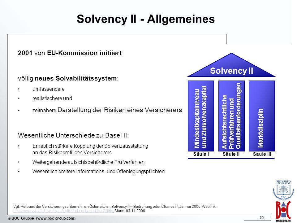 - 23 - © BOC-Gruppe (www.boc-group.com) Solvency II - Allgemeines 2001 von EU-Kommission initiiert völlig neues Solvabilitätssystem: umfassendere real
