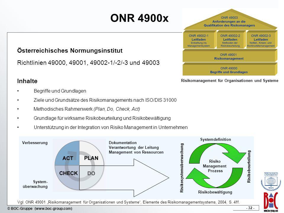 - 32 - © BOC-Gruppe (www.boc-group.com) ONR 4900x Österreichisches Normungsinstitut Richtlinien 49000, 49001, 49002-1/-2/-3 und 49003 Inhalte Begriffe und Grundlagen Ziele und Grundsätze des Risikomanagements nach ISO/DIS 31000 Methodisches Rahmenwerk (Plan, Do, Check, Act) Grundlage für wirksame Risikobeurteilung und Risikobewältigung Unterstützung in der Integration von Risiko Management in Unternehmen Risikomanagement für Organisationen und Systeme Dokumentation Verantwortung der Leitung Management von Ressourcen System- überwachung Verbesserung Risiko Management Prozess Systemdefinition Risikobeurteilung Risikobewältigung Risikosystemüberwachung Vgl.