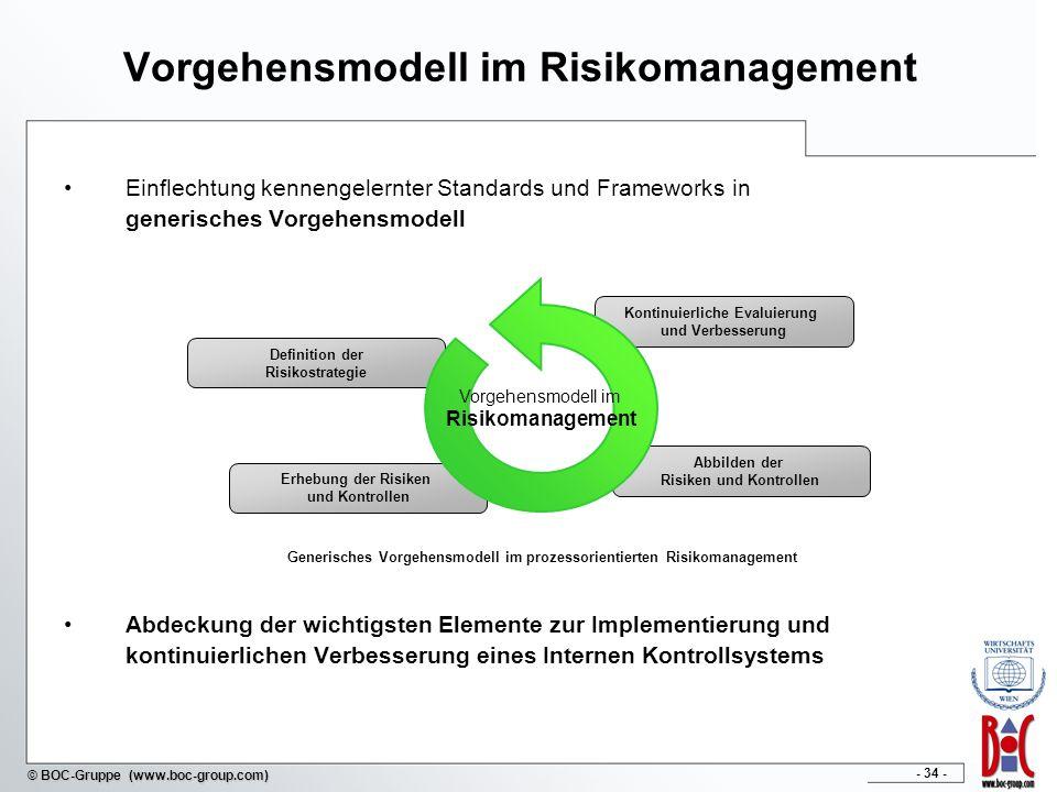 - 34 - © BOC-Gruppe (www.boc-group.com) Vorgehensmodell im Risikomanagement Kontinuierliche Evaluierung und Verbesserung Erhebung der Risiken und Kont