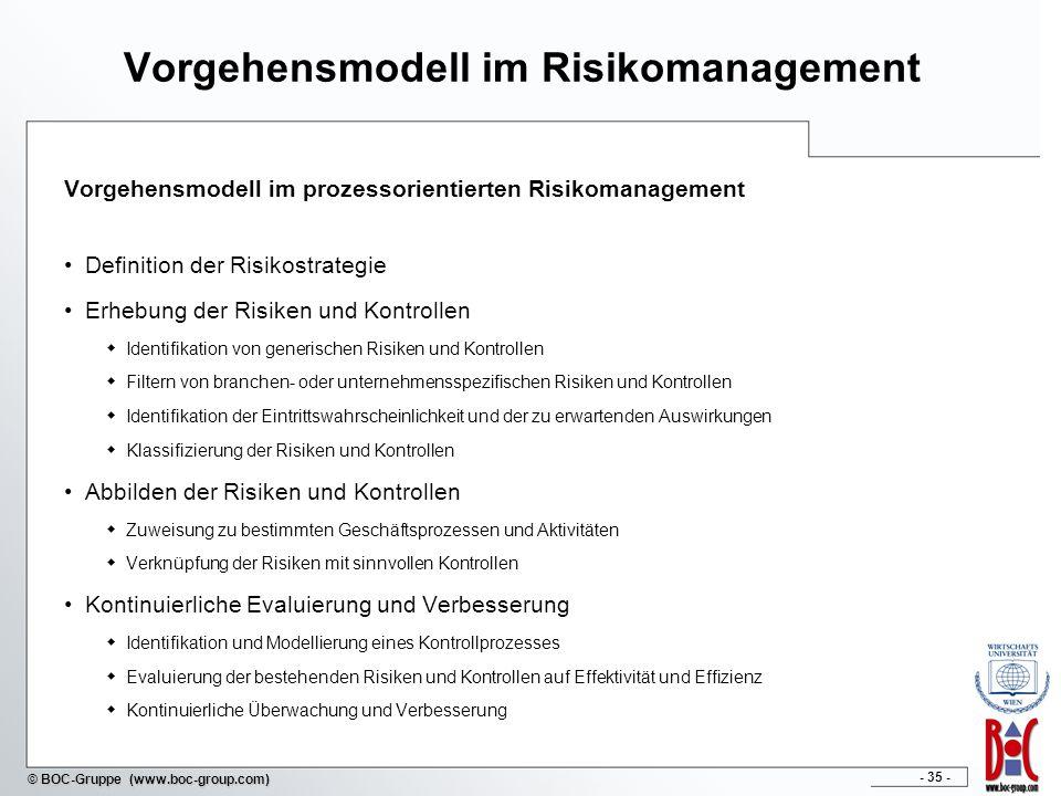 - 35 - © BOC-Gruppe (www.boc-group.com) Vorgehensmodell im Risikomanagement Vorgehensmodell im prozessorientierten Risikomanagement Definition der Ris