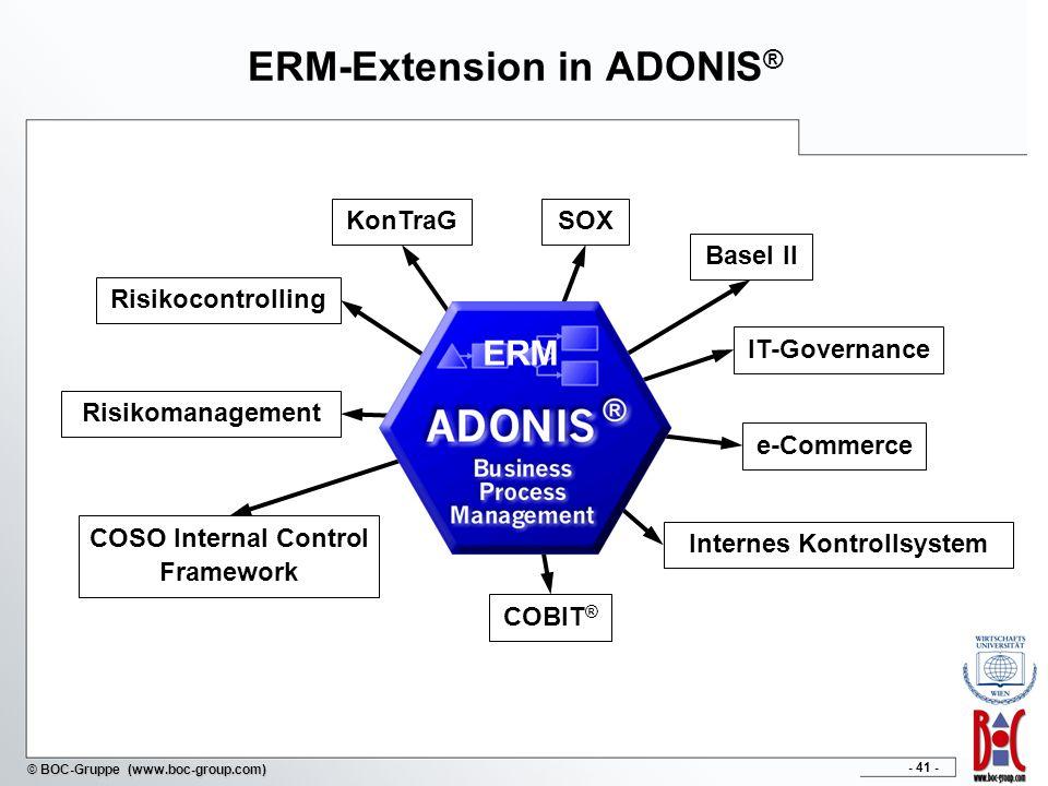 - 41 - © BOC-Gruppe (www.boc-group.com) ERM-Extension in ADONIS ® SOX Basel II Risikomanagement COBIT ® IT-Governance Internes Kontrollsystem COSO Internal Control Framework KonTraG Risikocontrolling e-Commerce ERM