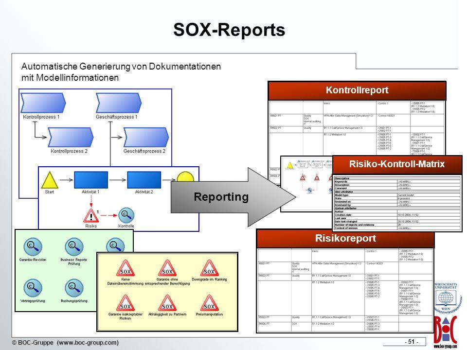 - 51 - © BOC-Gruppe (www.boc-group.com) SOX-Reports Risikoreport Automatische Generierung von Dokumentationen mit Modellinformationen KontrollreportRisiko-Kontroll-Matrix Reporting