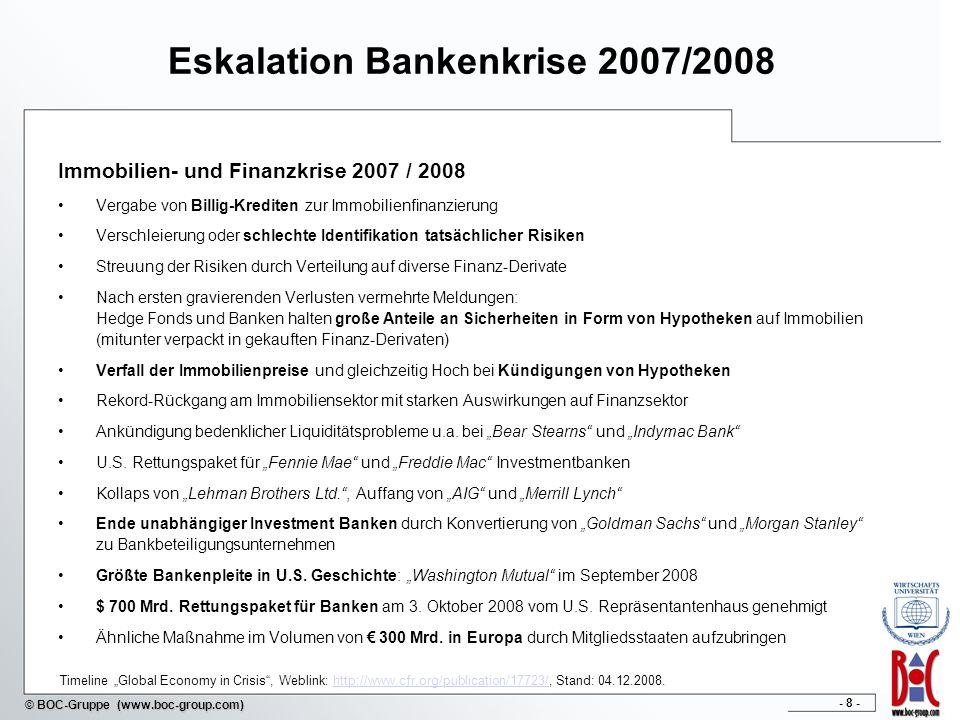 - 19 - © BOC-Gruppe (www.boc-group.com) Basel II - Allgemeines 3 Säulen von Basel II 1.Mindesteigenkapitalvorschriften 2.Bankaufsichtlicher Überprüfungsprozess 3.Marktdisziplin / Erweiterte Offenlegung Zentraler Bestandteil (ICAAP): Verfahren zur Beurteilung der Eigenkapitalausstattung Internal Capital Adequacy Assessment Process (ICAAP) Aufgaben sind Risiken zu identifizieren und zu messen, sowie internes Kapital gemäß Risikoprofil auszustatten und ein geeignetes Risikomanagementsystem anzuwenden Prozess gemäß ICAAP: Fixierung der Risikostrategie, Risikoidentifizierung, Quantifizierung von Risiken und Deckungsmassen, Aggregation, Risikovorsteuerung, Risikoüberwachung und Nachsteuerung Mindestkapital- vorschriften Bankaufsichtlicher Überprüfungsprozess Marktdisziplin Säule ISäule IISäule III Basel II Anwendungsbereich