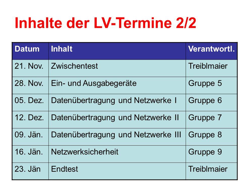 Inhalte der LV-Termine 2/2 DatumInhaltVerantwortl.