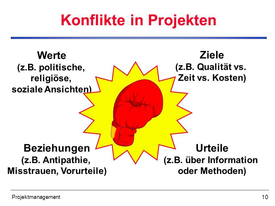 10 Projektmanagement Konflikte in Projekten Ziele (z.B. Qualität vs. Zeit vs. Kosten) Urteile (z.B. über Information oder Methoden) Werte (z.B. politi