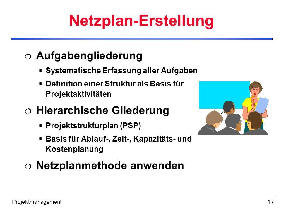 17 Projektmanagement Netzplan-Erstellung Aufgabengliederung Systematische Erfassung aller Aufgaben Definition einer Struktur als Basis für Projektakti