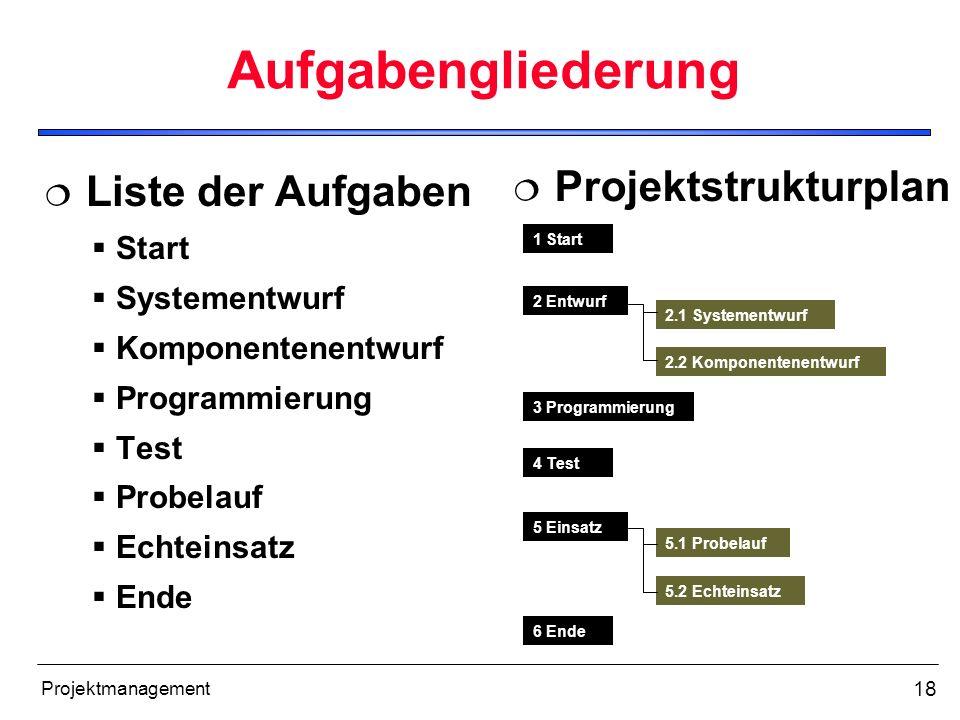 18 Projektmanagement Aufgabengliederung Liste der Aufgaben Start Systementwurf Komponentenentwurf Programmierung Test Probelauf Echteinsatz Ende Proje