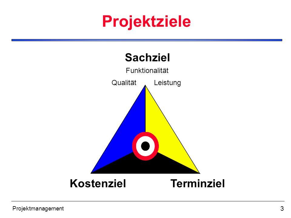 3 Projektmanagement Projektziele Sachziel KostenzielTerminziel QualitätLeistung Funktionalität