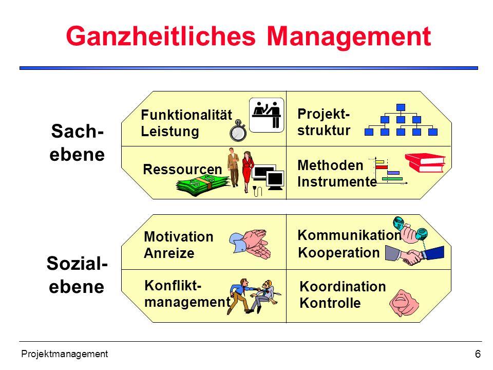 6 Projektmanagement Ganzheitliches Management Sach- ebene Sozial- ebene Funktionalität Leistung Projekt- struktur Ressourcen Methoden Instrumente Koop