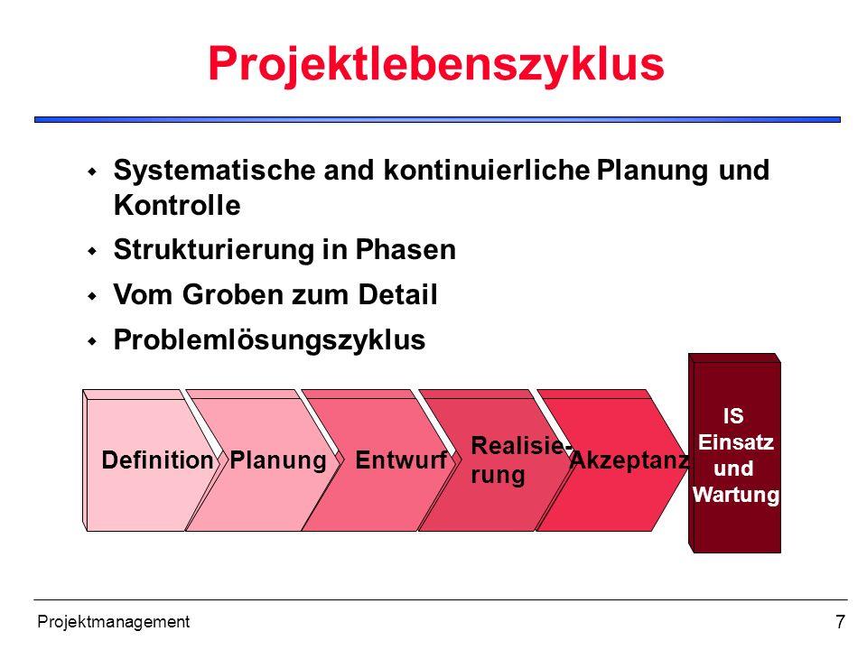 7 Projektmanagement Projektlebenszyklus Systematische and kontinuierliche Planung und Kontrolle Strukturierung in Phasen Vom Groben zum Detail Problem