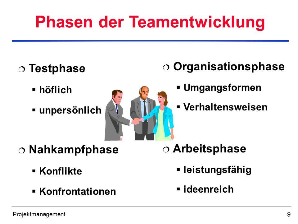 9 Projektmanagement Phasen der Teamentwicklung Testphase höflich unpersönlich Nahkampfphase Konflikte Konfrontationen Organisationsphase Umgangsformen