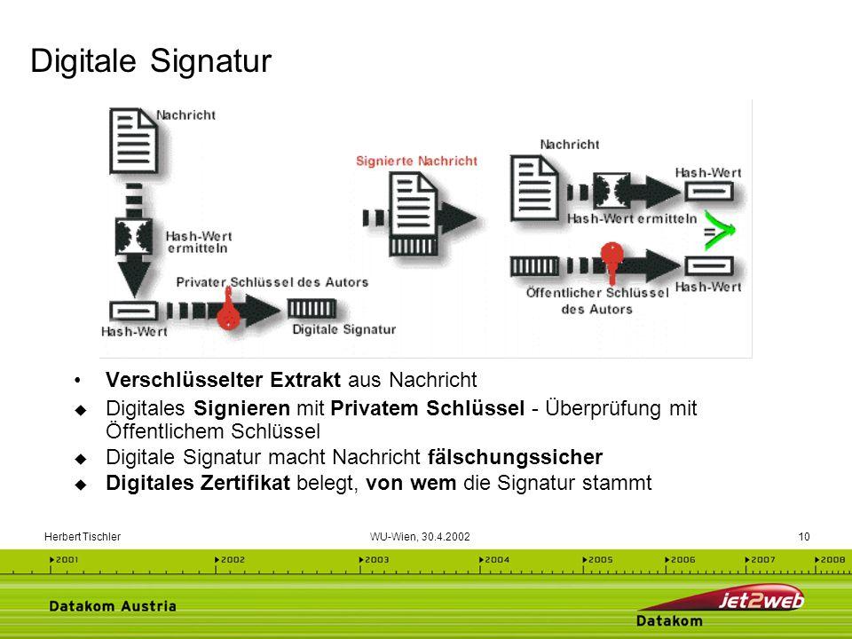 Herbert Tischler WU-Wien, 30.4.200210 Verschlüsselter Extrakt aus Nachricht Digitales Signieren mit Privatem Schlüssel - Überprüfung mit Öffentlichem