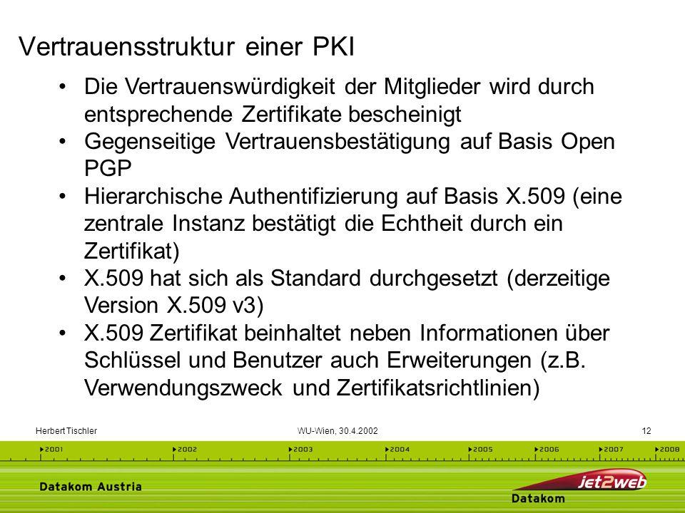 Herbert Tischler WU-Wien, 30.4.200212 Die Vertrauenswürdigkeit der Mitglieder wird durch entsprechende Zertifikate bescheinigt Gegenseitige Vertrauens