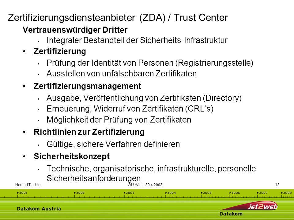 Herbert Tischler WU-Wien, 30.4.200213 Vertrauenswürdiger Dritter Integraler Bestandteil der Sicherheits-Infrastruktur Zertifizierung Prüfung der Ident
