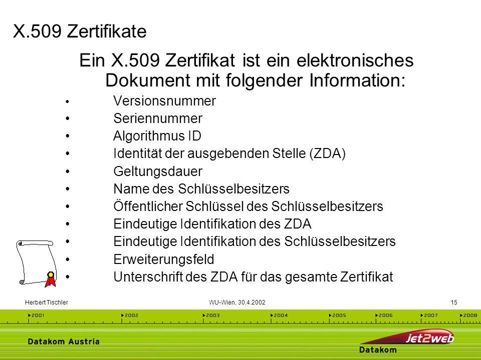 Herbert Tischler WU-Wien, 30.4.200215 Ein X.509 Zertifikat ist ein elektronisches Dokument mit folgender Information: Versionsnummer Seriennummer Algo